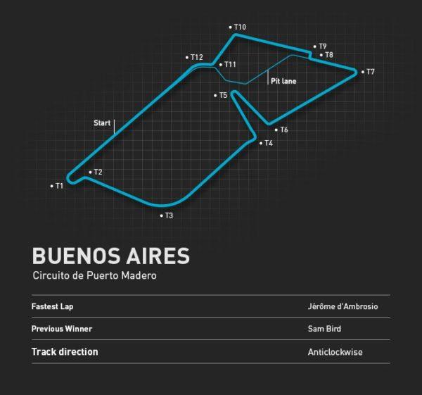 Il layout del tracciato dell'ePrix