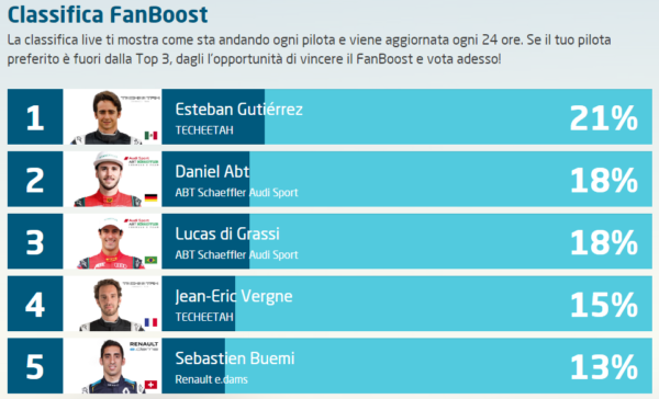 La classifica del FanBoost aggiornata ad oggi, venerdì 31 marzo