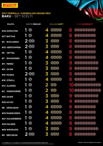 08-az-selected-sets-per-driver-4k-it_6