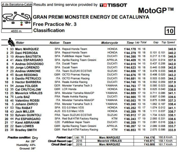 fp3-mgo-montmelo