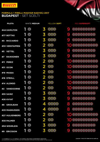 11-hu-selected-sets-per-driver-4k-it_6