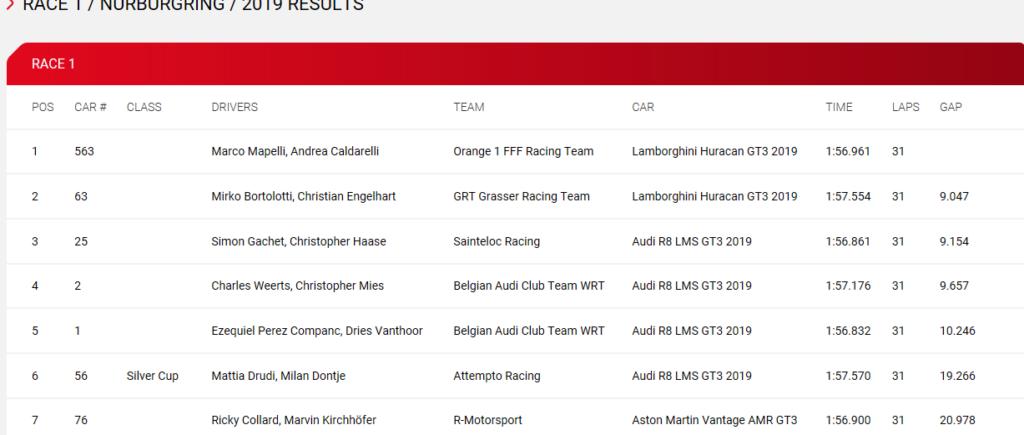 Blancpain World Challenge Europe - Nurburgring - Gara 1