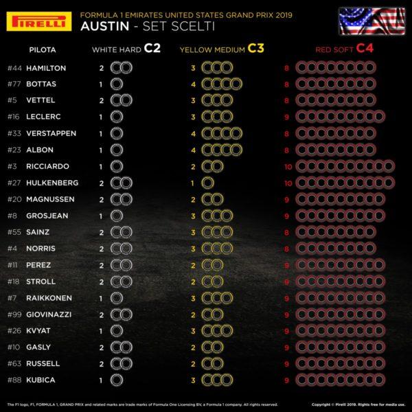 © Pirelli F1 Press Area