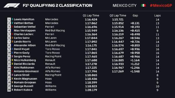 Q2 Messico 2019
