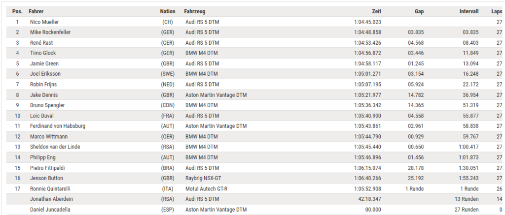 Dtm Hockenheim - Race 2