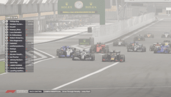 5 piloti F1 nel secondo Virtual GP: oltre a Norris ci sono Leclerc, Albon, Russell e Latifi