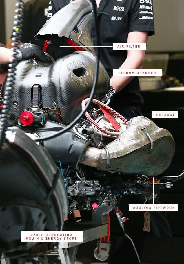 f1-mercedes-power-unit-engine_1